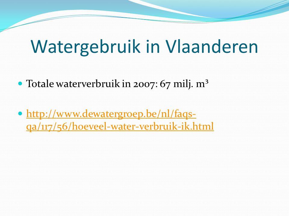 Totale waterverbruik in 2007: 67 milj. m³ http://www.dewatergroep.be/nl/faqs- qa/117/56/hoeveel-water-verbruik-ik.html http://www.dewatergroep.be/nl/f