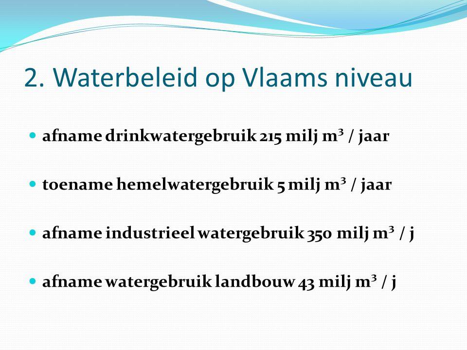 2. Waterbeleid op Vlaams niveau afname drinkwatergebruik 215 milj m³ / jaar toename hemelwatergebruik 5 milj m³ / jaar afname industrieel watergebruik