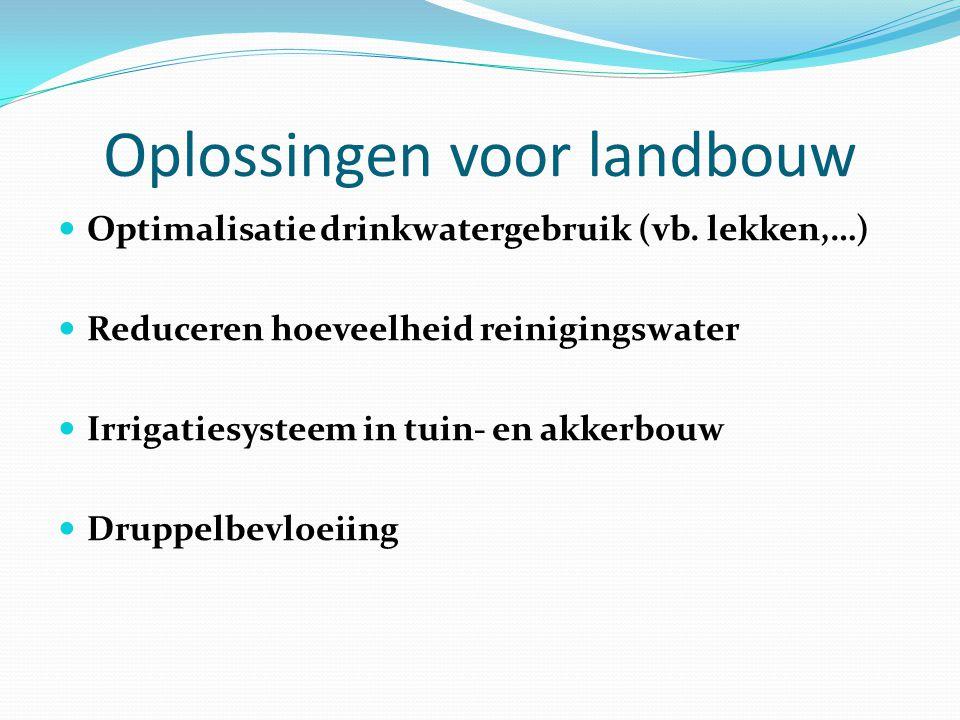 Oplossingen voor landbouw Optimalisatie drinkwatergebruik (vb. lekken,…) Reduceren hoeveelheid reinigingswater Irrigatiesysteem in tuin- en akkerbouw