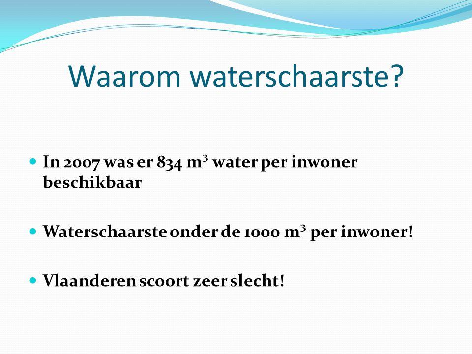 In 2007 was er 834 m³ water per inwoner beschikbaar Waterschaarste onder de 1000 m³ per inwoner! Vlaanderen scoort zeer slecht!