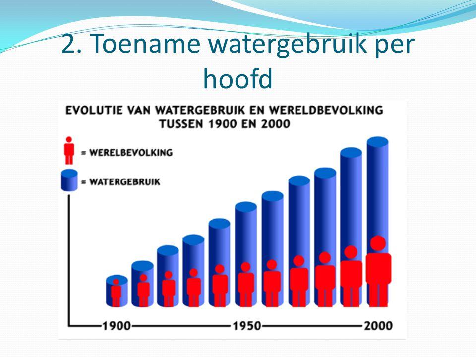2. Toename watergebruik per hoofd
