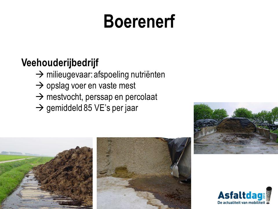 Boerenerf Veehouderijbedrijf  lozingsverbod in oppervlaktewater en riolering  opvangplicht mestvocht, perssap en percolaat  gelijkmatig verspreiden over onverharde bodem