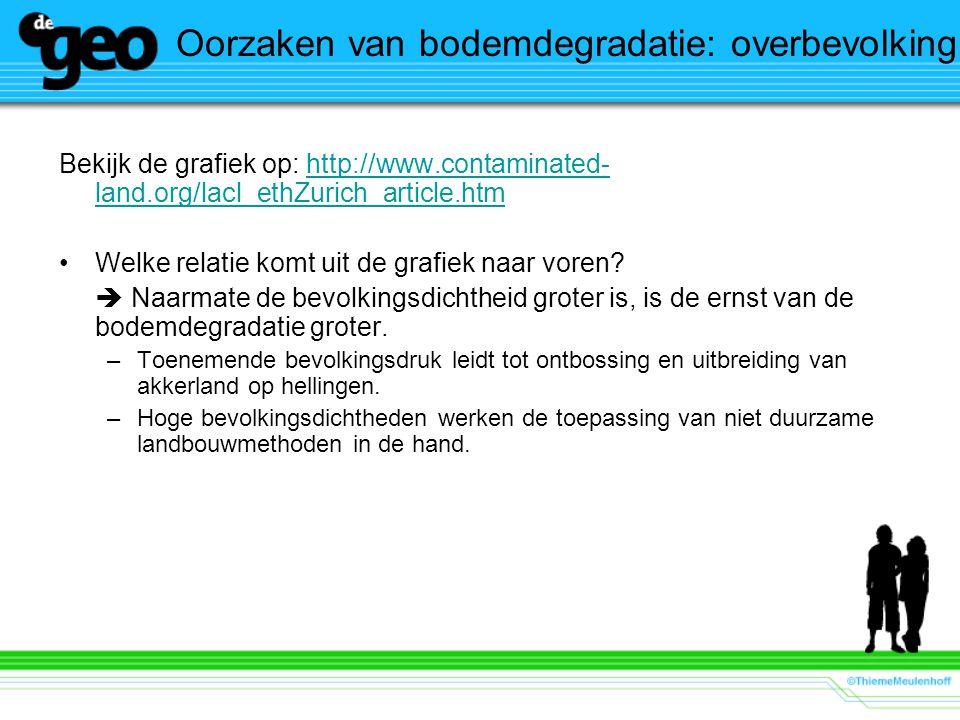 Oorzaken van bodemdegradatie: overbevolking Bekijk de grafiek op: http://www.contaminated- land.org/lacl_ethZurich_article.htmhttp://www.contaminated-