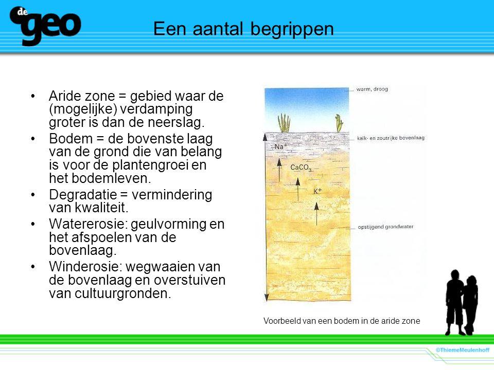 Een aantal begrippen Aride zone = gebied waar de (mogelijke) verdamping groter is dan de neerslag. Bodem = de bovenste laag van de grond die van belan