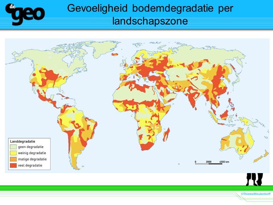Vormen van bodemdegradatie Winderosie Watererosie Bodemuitputting Verzuring Verzilting Verdichting en korstvorming Toenemende waterafstotendheid