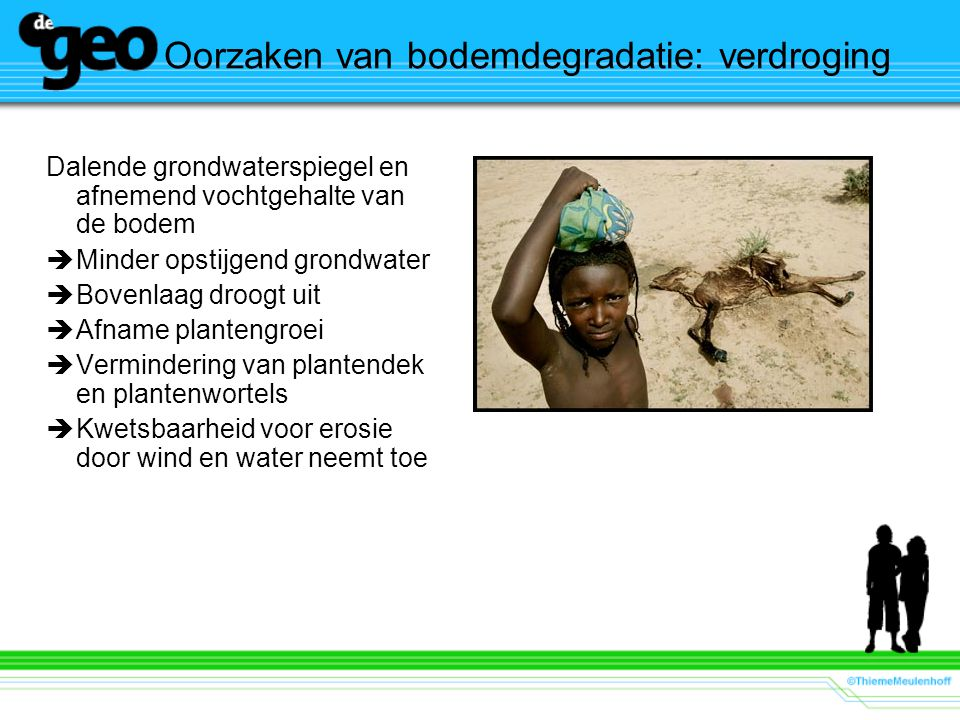 Oorzaken van bodemdegradatie: verdroging Dalende grondwaterspiegel en afnemend vochtgehalte van de bodem  Minder opstijgend grondwater  Bovenlaag dr