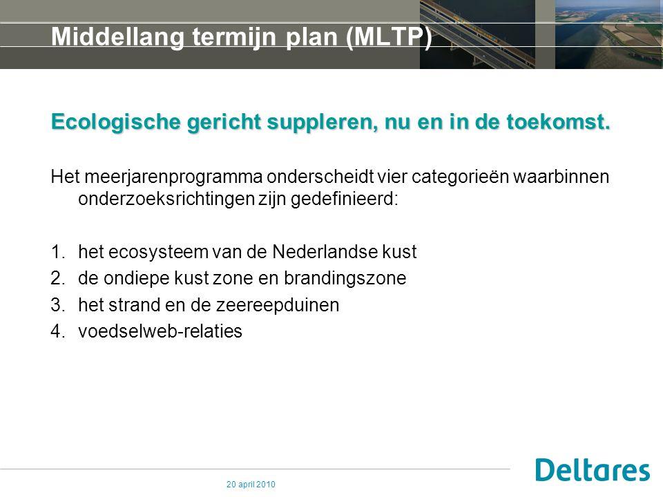 20 april 2010 Middellang termijn plan (MLTP) Ecologische gericht suppleren, nu en in de toekomst. Het meerjarenprogramma onderscheidt vier categorieën