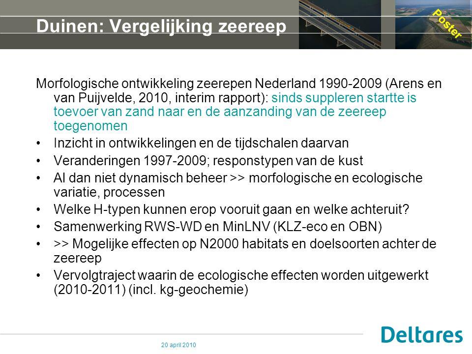 20 april 2010 Duinen: Vergelijking zeereep Morfologische ontwikkeling zeerepen Nederland 1990-2009 (Arens en van Puijvelde, 2010, interim rapport): sinds suppleren startte is toevoer van zand naar en de aanzanding van de zeereep toegenomen Inzicht in ontwikkelingen en de tijdschalen daarvan Veranderingen 1997-2009; responstypen van de kust Al dan niet dynamisch beheer >> morfologische en ecologische variatie, processen Welke H-typen kunnen erop vooruit gaan en welke achteruit.