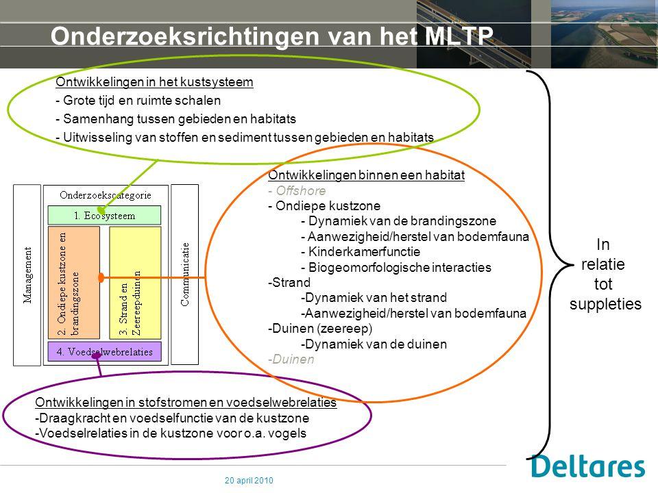 20 april 2010 Onderzoeksrichtingen van het MLTP Ontwikkelingen in stofstromen en voedselwebrelaties -Draagkracht en voedselfunctie van de kustzone -Voedselrelaties in de kustzone voor o.a.