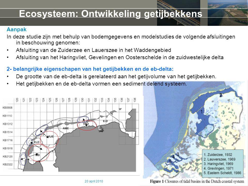 20 april 2010 Ecosysteem: Ontwikkeling getijbekkens Resultaat: Sluiting van de Zuiderzee Grote afname getijbekken van de Zuiderzee + toename getijslag Toename getijvolume -> Toename eb-delta Toegenomen sedimentvraag Marsdiep en Vlie Erosie van de buiten delta's +erosie van de kust Resultaat: Sluiting van het Lauwersmeer Afname getijbekken Friese zeegat + kleine toename getijslag Afname getij volume -> Afname eb-delta -> sediment beschikbaar Toename sedimentvraag Zoutkamperlaag Erosie van de Engelsplaat Erosie van de buiten delta Resultaat: Sluiting Haringvliet, Grevelingen en Oosterschelde Afname getijstroming Afname getij volume -> Afname eb-delta -> sediment beschikbaar Sedimentatie van de geulen Erosie van de kust