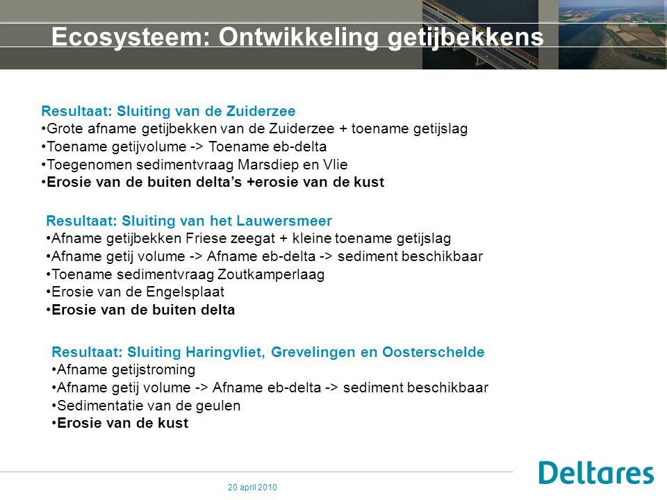 20 april 2010 Ecosysteem: Ontwikkeling getijbekkens Resultaat: Sluiting van de Zuiderzee Grote afname getijbekken van de Zuiderzee + toename getijslag