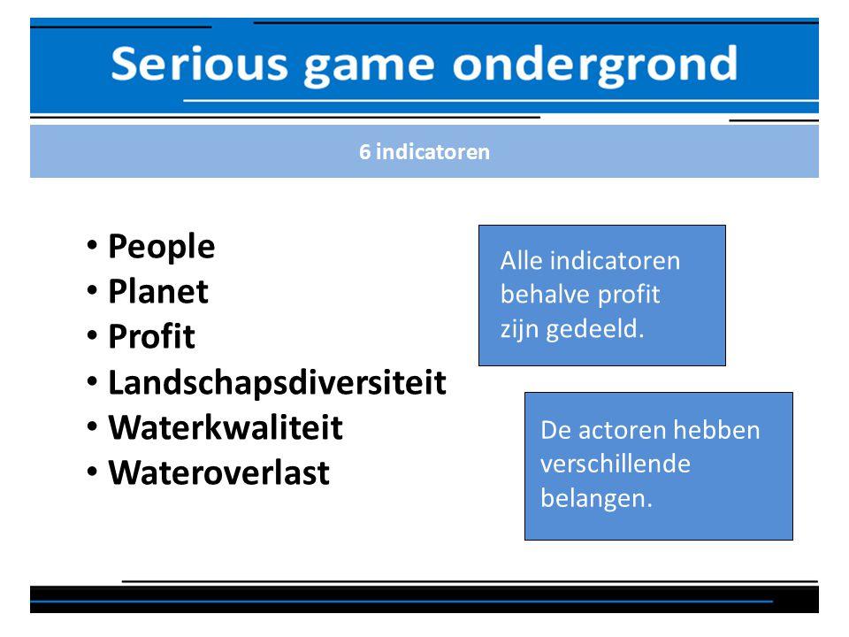People Planet Profit Landschapsdiversiteit Waterkwaliteit Wateroverlast 6 indicatoren Alle indicatoren behalve profit zijn gedeeld.