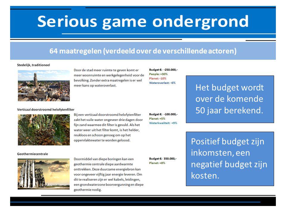 64 maatregelen (verdeeld over de verschillende actoren) Het budget wordt over de komende 50 jaar berekend.