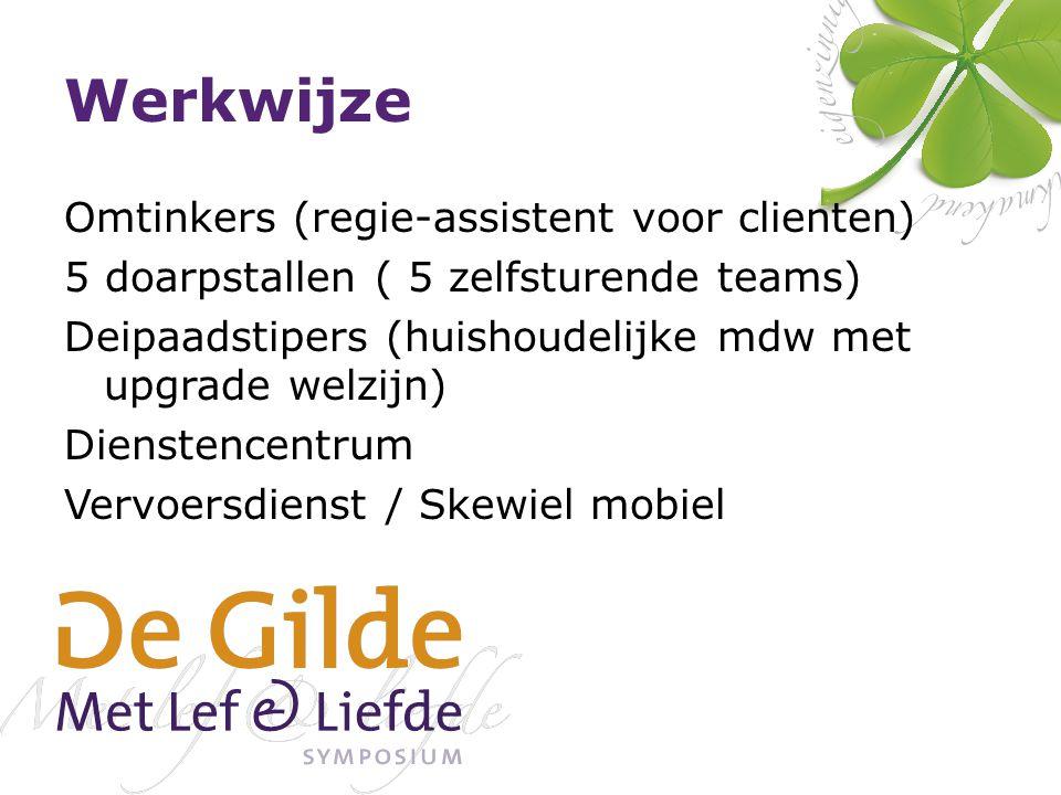 Werkwijze Omtinkers (regie-assistent voor clienten) 5 doarpstallen ( 5 zelfsturende teams) Deipaadstipers (huishoudelijke mdw met upgrade welzijn) Dienstencentrum Vervoersdienst / Skewiel mobiel