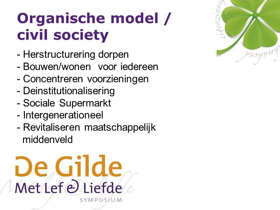Organische model / civil society - Herstructurering dorpen - Bouwen/wonen voor iedereen - Concentreren voorzieningen - Deinstitutionalisering - Sociale Supermarkt - Intergenerationeel - Revitaliseren maatschappelijk middenveld