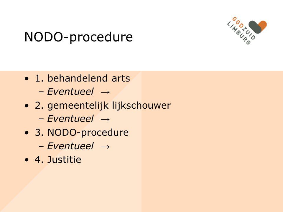 NODO-procedure 1. behandelend arts –Eventueel → 2. gemeentelijk lijkschouwer –Eventueel → 3. NODO-procedure –Eventueel → 4. Justitie