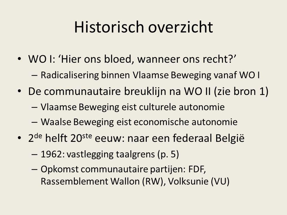Historisch overzicht WO I: 'Hier ons bloed, wanneer ons recht?' – Radicalisering binnen Vlaamse Beweging vanaf WO I De communautaire breuklijn na WO I