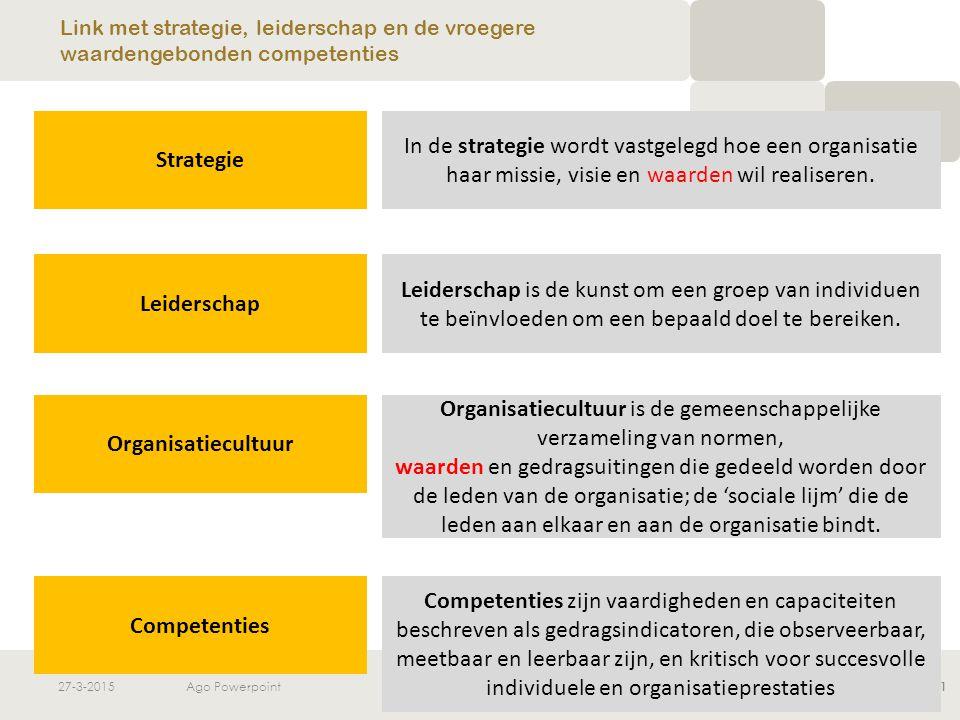27-3-2015Ago Powerpoint11 Link met strategie, leiderschap en de vroegere waardengebonden competenties Leiderschap Competenties Organisatiecultuur Leid