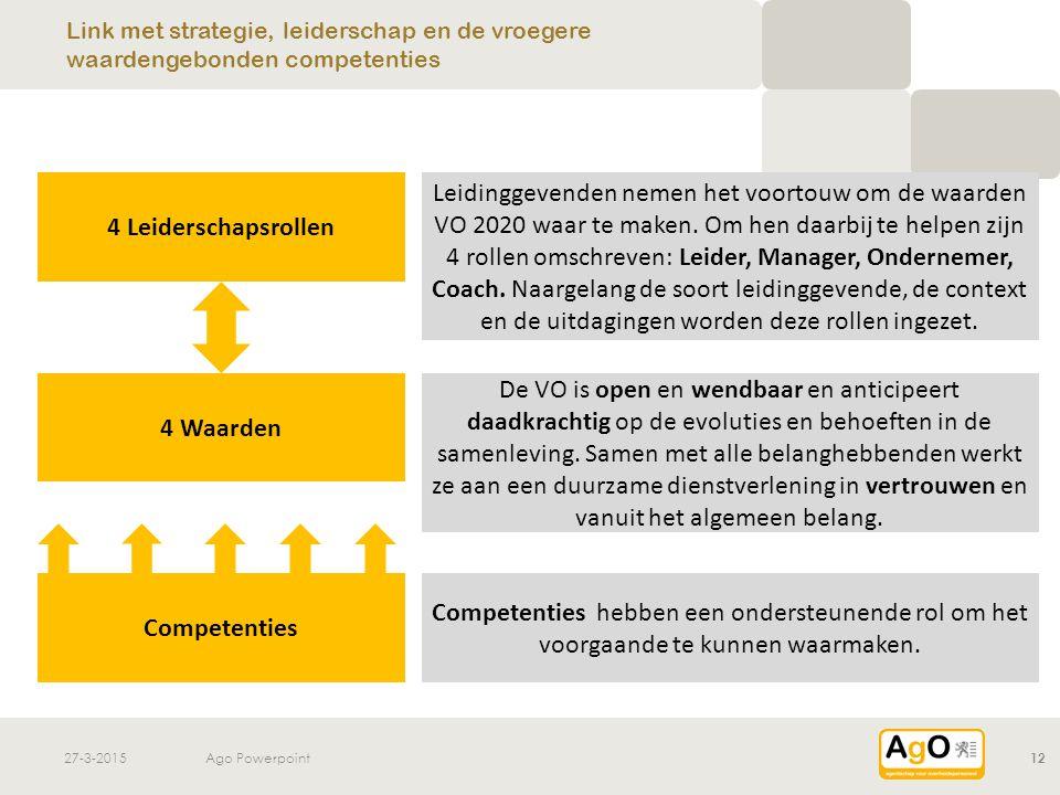 27-3-2015Ago Powerpoint12 Link met strategie, leiderschap en de vroegere waardengebonden competenties 4 Leiderschapsrollen Competenties 4 Waarden Leid