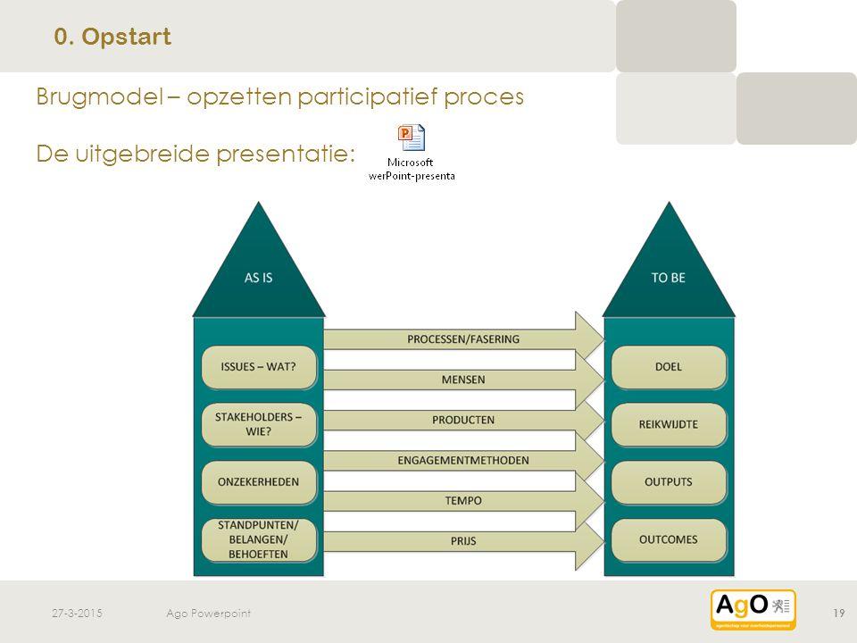 27-3-2015Ago Powerpoint19 0. Opstart Brugmodel – opzetten participatief proces De uitgebreide presentatie: