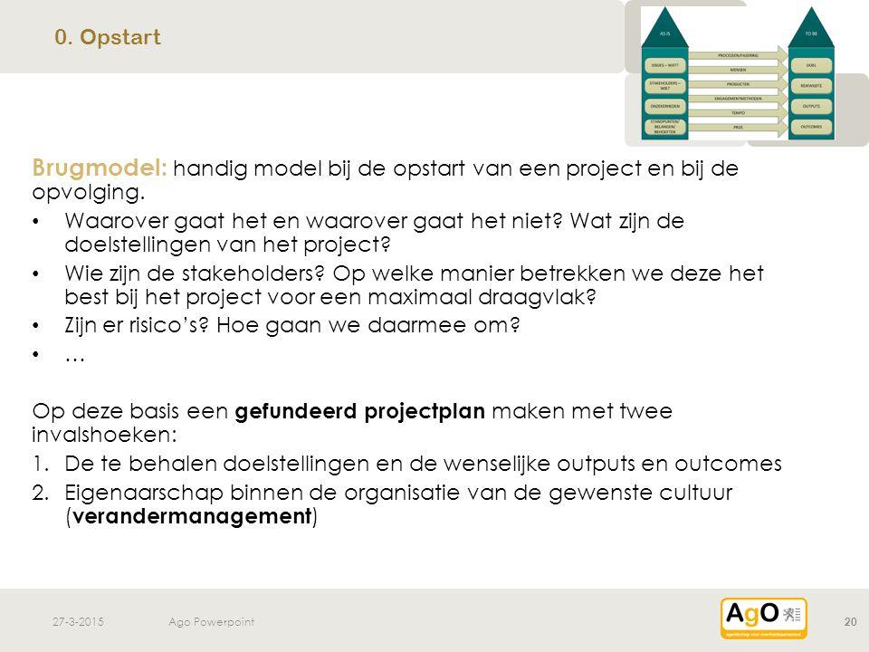 27-3-2015Ago Powerpoint20 Brugmodel: handig model bij de opstart van een project en bij de opvolging. Waarover gaat het en waarover gaat het niet? Wat