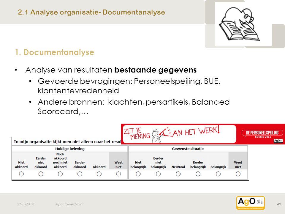 27-3-2015Ago Powerpoint42 1. Documentanalyse Analyse van resultaten bestaande gegevens Gevoerde bevragingen: Personeelspeiling, BUE, klantentevredenhe