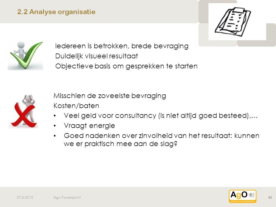 27-3-2015Ago Powerpoint45 Iedereen is betrokken, brede bevraging Duidelijk visueel resultaat Objectieve basis om gesprekken te starten Misschien de zo