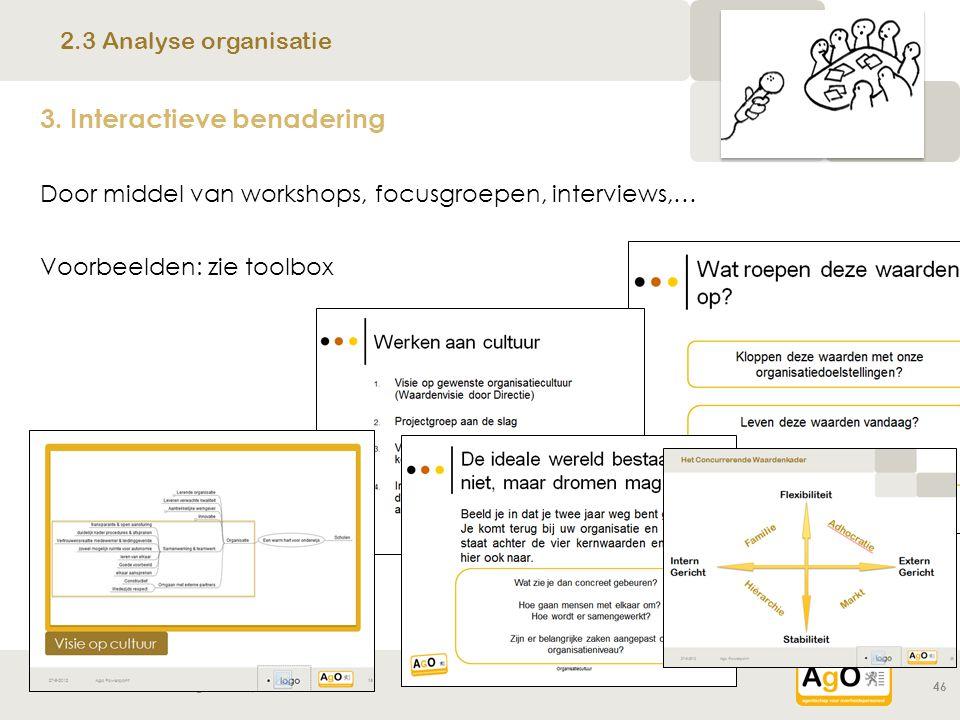 27-3-2015Ago Powerpoint46 3. Interactieve benadering Door middel van workshops, focusgroepen, interviews,… Voorbeelden: zie toolbox 2.3 Analyse organi