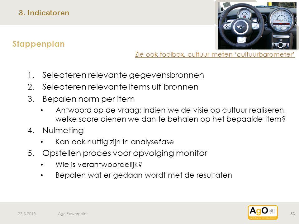 27-3-2015Ago Powerpoint53 Stappenplan Zie ook toolbox, cultuur meten 'cultuurbarometer' 1.Selecteren relevante gegevensbronnen 2.Selecteren relevante