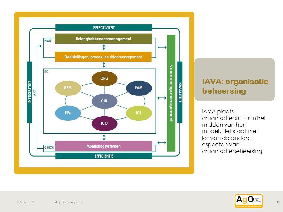 v 27-3-2015Ago Powerpoint8 IAVA: organisatie- beheersing IAVA plaats organisatiecultuur in het midden van hun model. Het staat niet los van de andere