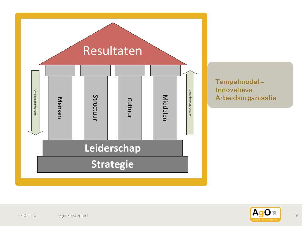27-3-2015Ago Powerpoint50 Aandachtspunten Kies de methode die het beste bij het traject past Is er een grondige analyse van de organisatie echt vereist.