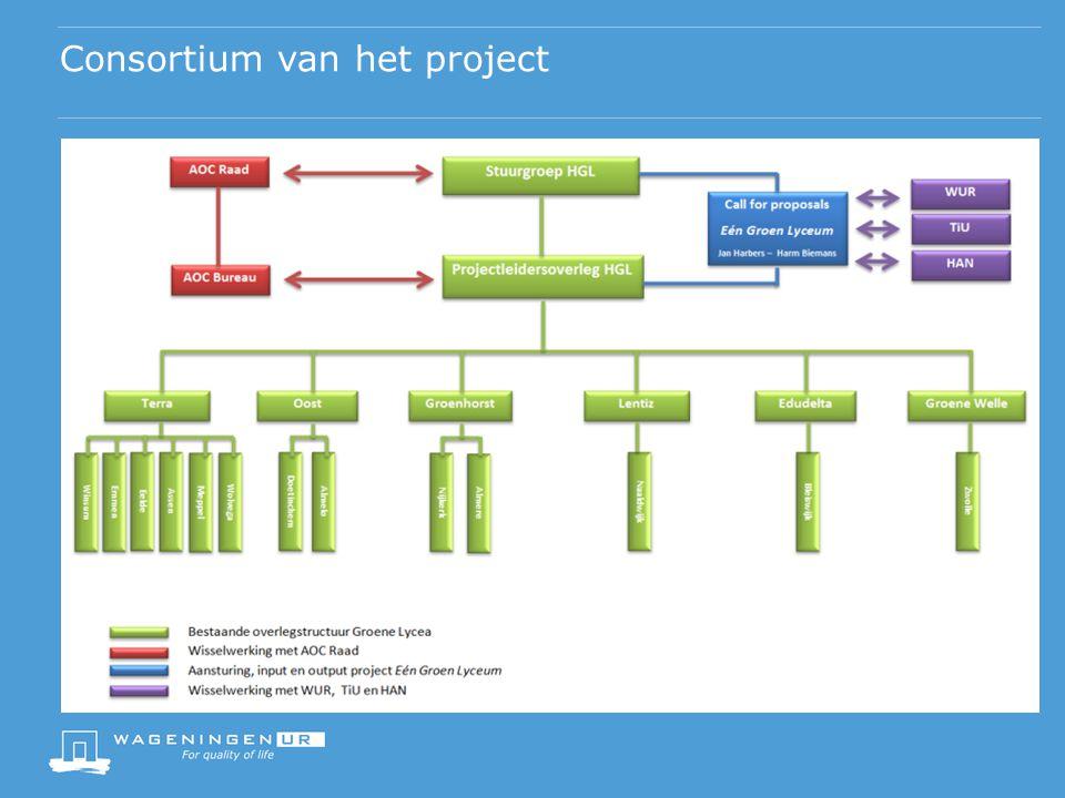 Consortium van het project