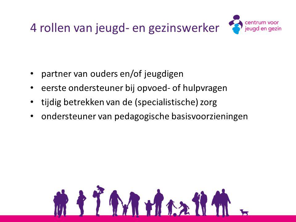 4 rollen van jeugd- en gezinswerker partner van ouders en/of jeugdigen eerste ondersteuner bij opvoed- of hulpvragen tijdig betrekken van de (speciali