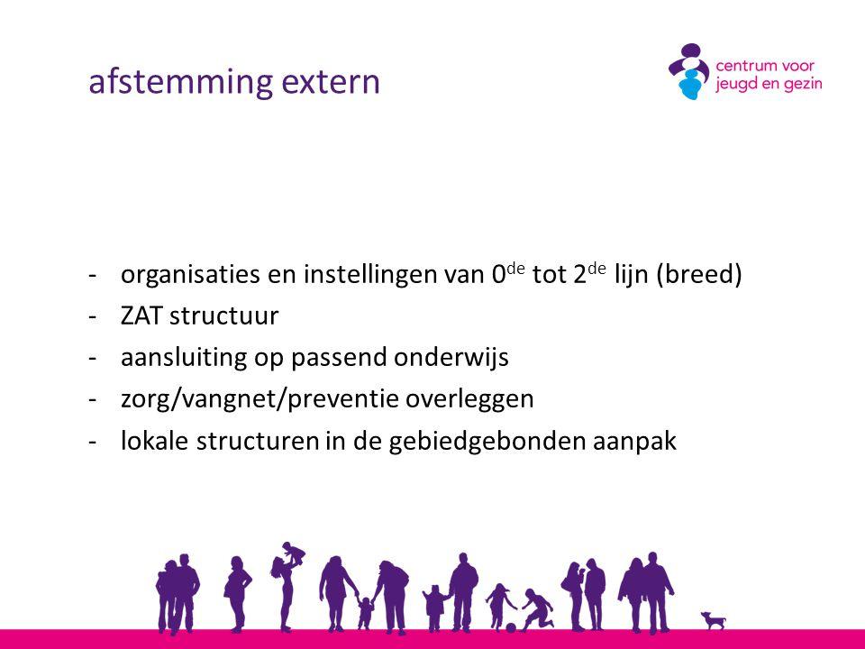 afstemming extern -organisaties en instellingen van 0 de tot 2 de lijn (breed) -ZAT structuur -aansluiting op passend onderwijs -zorg/vangnet/preventi