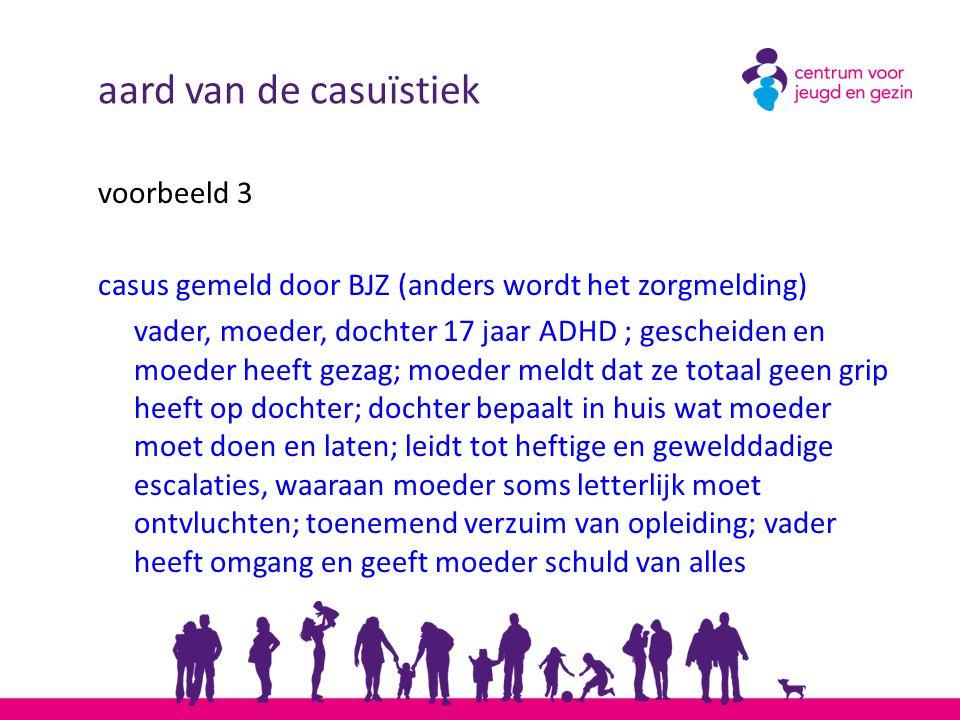 aard van de casuïstiek voorbeeld 3 casus gemeld door BJZ (anders wordt het zorgmelding) vader, moeder, dochter 17 jaar ADHD ; gescheiden en moeder hee