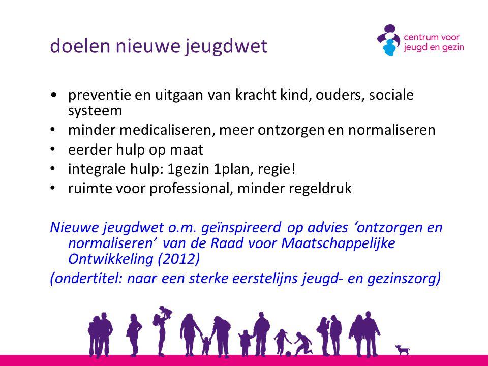 doelen nieuwe jeugdwet preventie en uitgaan van kracht kind, ouders, sociale systeem minder medicaliseren, meer ontzorgen en normaliseren eerder hulp