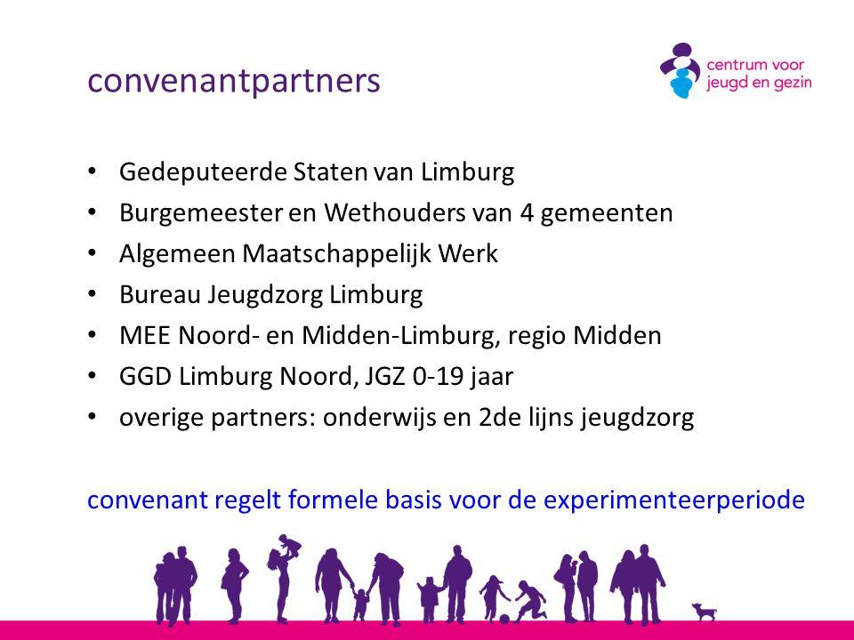convenantpartners Gedeputeerde Staten van Limburg Burgemeester en Wethouders van 4 gemeenten Algemeen Maatschappelijk Werk Bureau Jeugdzorg Limburg ME