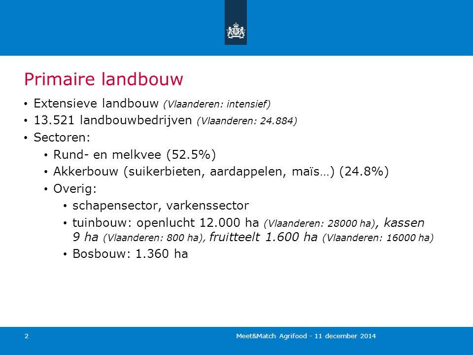 Primaire landbouw Extensieve landbouw (Vlaanderen: intensief) 13.521 landbouwbedrijven (Vlaanderen: 24.884) Sectoren: Rund- en melkvee (52.5%) Akkerbouw (suikerbieten, aardappelen, maïs…) (24.8%) Overig: schapensector, varkenssector tuinbouw: openlucht 12.000 ha (Vlaanderen: 28000 ha), kassen 9 ha (Vlaanderen: 800 ha), fruitteelt 1.600 ha (Vlaanderen: 16000 ha) Bosbouw: 1.360 ha 2 Meet&Match Agrifood - 11 december 2014