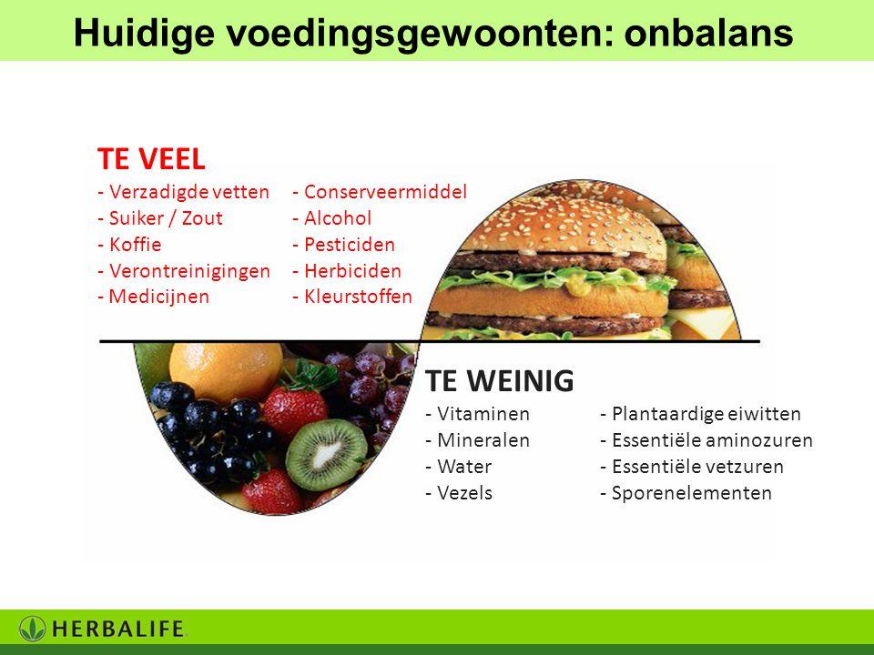 Huidige voedingsgewoonten: onbalans TE VEEL - Verzadigde vetten - Conserveermiddel - Suiker / Zout - Alcohol - Koffie - Pesticiden - Verontreinigingen