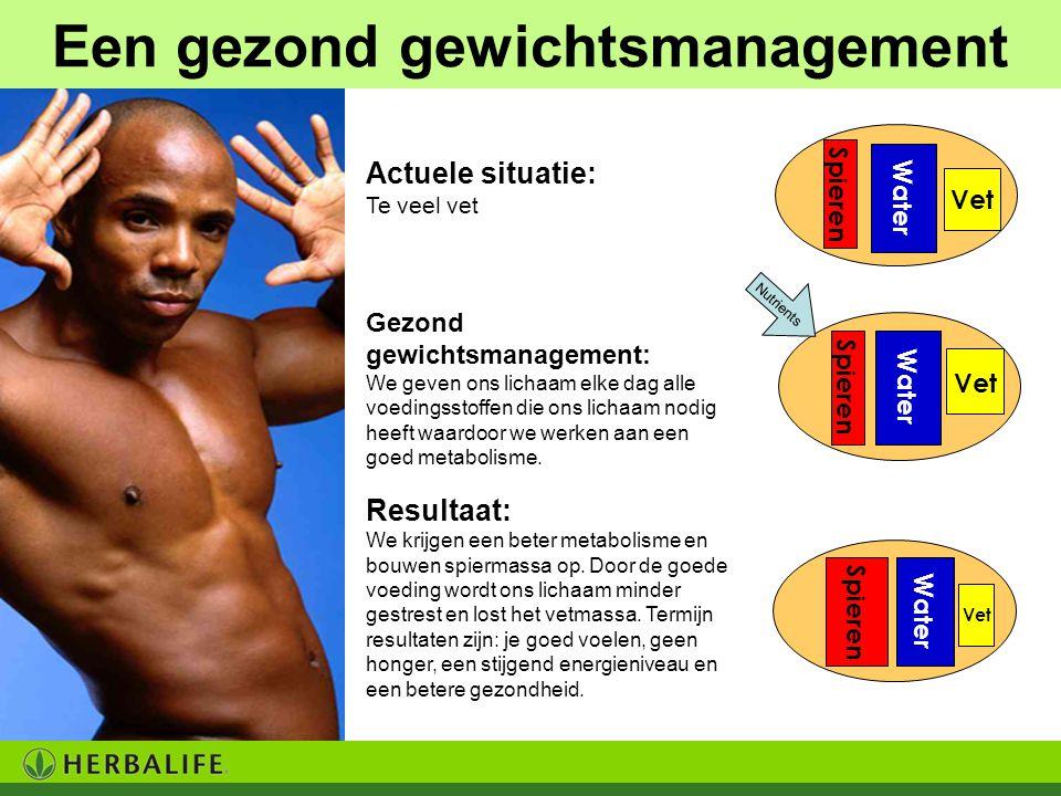 Een gezond gewichtsmanagement Actuele situatie: Te veel vet Water Vet Spieren Gezond gewichtsmanagement: We geven ons lichaam elke dag alle voedingsst