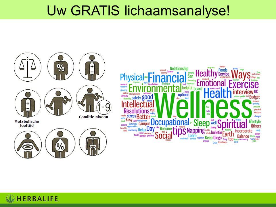 Hoe belangrijk is gezondheid voor jou?
