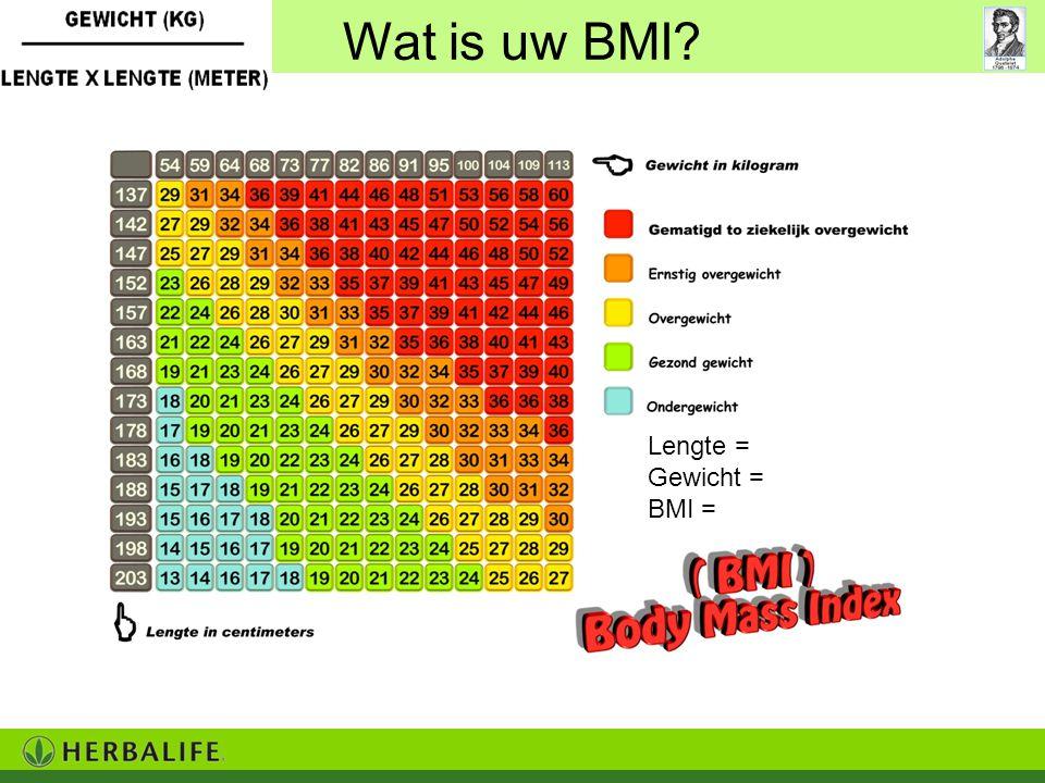 Wat is uw BMI? Lengte = Gewicht = BMI =