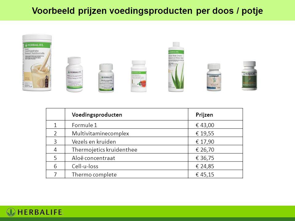 Voorbeeld prijzen voedingsproducten per doos / potje Voedingsproducten Prijzen 1 Formule 1 € 43,00 2 Multivitaminecomplex € 19,55 3 Vezels en kruiden