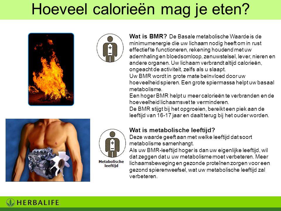 Hoeveel calorieën mag je eten? Wat is BMR? De Basale metabolische Waarde is de minimumenergie die uw lichaam nodig heeft om in rust effectief te funct