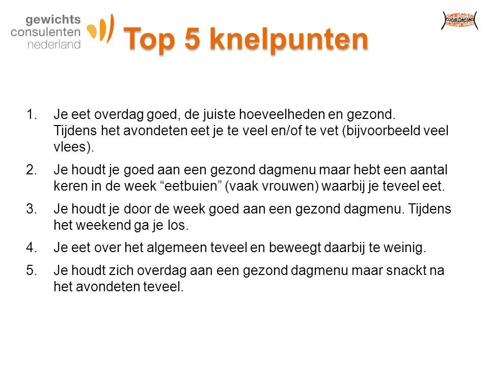 Top 5 knelpunten 1. Je eet overdag goed, de juiste hoeveelheden en gezond. Tijdens het avondeten eet je te veel en/of te vet (bijvoorbeeld veel vlees)
