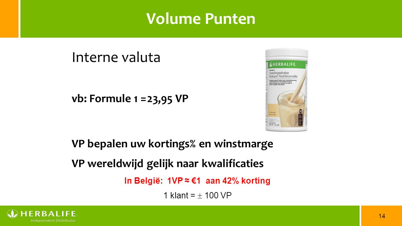 14 Volume Punten Interne valuta vb: Formule 1 =23,95 VP VP bepalen uw kortings% en winstmarge VP wereldwijd gelijk naar kwalificaties In België: 1VP ≈ €1 aan 42% korting 1 klant =  100 VP