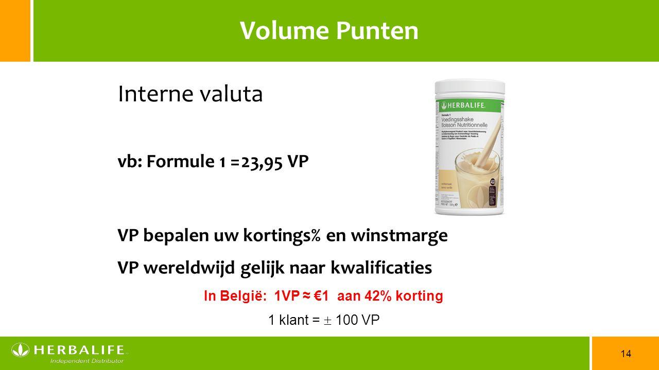 14 Volume Punten Interne valuta vb: Formule 1 =23,95 VP VP bepalen uw kortings% en winstmarge VP wereldwijd gelijk naar kwalificaties In België: 1VP ≈