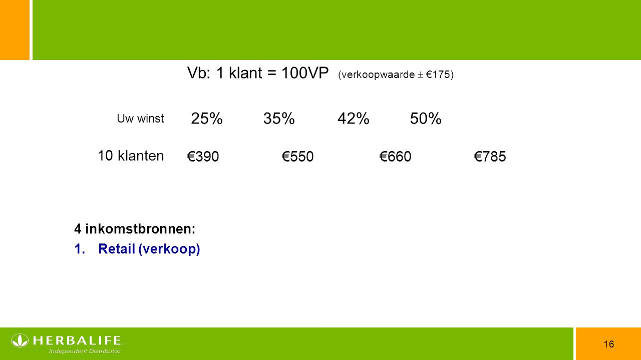16 25% 35% 42% 50% 4 inkomstbronnen: 1.Retail (verkoop) Vb: 1 klant = 100VP (verkoopwaarde  €175) Uw winst 10 klanten €550 €660€785€390