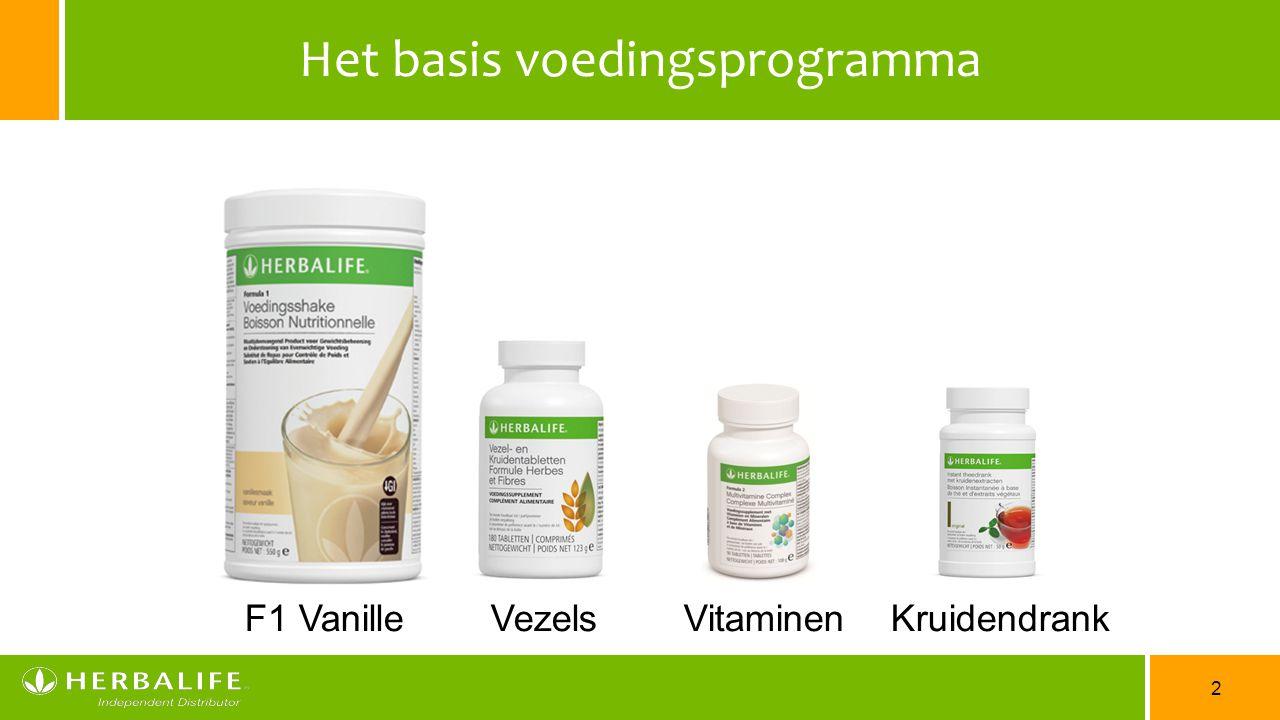 2 Het basis voedingsprogramma F1 Vanille Vezels Vitaminen Kruidendrank