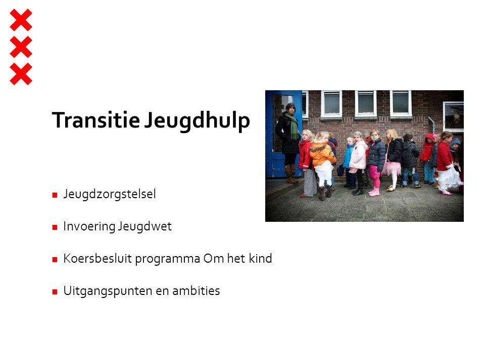Transitie Jeugdhulp Jeugdzorgstelsel Invoering Jeugdwet Koersbesluit programma Om het kind Uitgangspunten en ambities